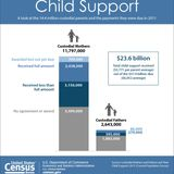 Child Support with Danny and Ida