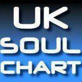 UK Soul Chart 28 August 2016