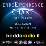 Indiependence Chart - 22 Maggio 2017