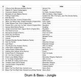 2014.04.Workout [174 BPM] - Drum & Bass