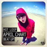 April Chart