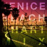 2013 May Chart Mix • More Sun