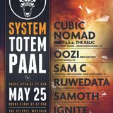 Uur Obscuur 137 :: System Totempaal