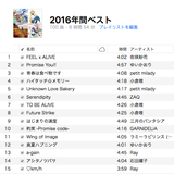 2016年のヒット曲TOP42が1時間でわかるMIX