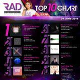 RAD Top 10 Chart 24.06.16
