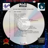 Fair Trade 4 Music Chart 01 March 2015