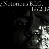 Greatest Rapper of All Time Mixtape: Biggie Smalls Tribute