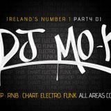 Mo-K Hip Hop & RnB mix 2012