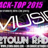 TrackTop 2015