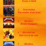classicmetal albums top 100-top10