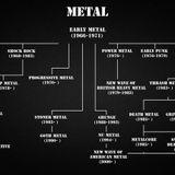 Metal Classics XX