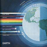 stellar spectrograph 9-6-18
