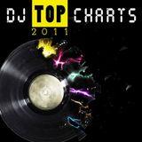 DJ Davidkluk - The show winners! Dance show the best of World charts! December 2011 ... 210 minutes
