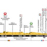 Spinning Tour de Francia 4 Etapa 2015