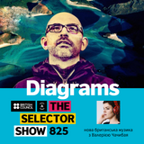 The Selector (Show 825 Ukrainian version) w/ Diagrams & Cristoph