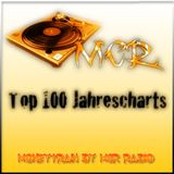 Moneytrain Jahrescharts 2005 On Mix Control Radio