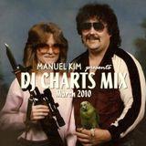 Manuel Kim DJ charts March 2010