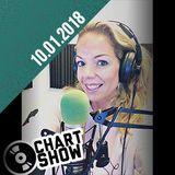 NEW - 10 HOTTEST URBAN TRACKS   JAM ON RADIO  10.01.18