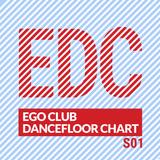 EGO CLUB DANCEFLOOR CHART S01E03 (31.12.2015.)