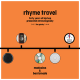 Rhyme Travel (20 years of Hip-Hop Mixed Chronologically by MadCoins & Beatsmode)