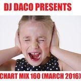 DJ DACO Chart Mix 160 (March 2016)