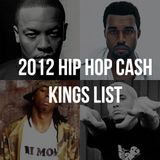 Forbes Cash Kings Mix (Bottom 10)