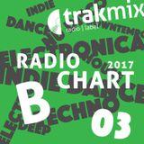 Radio Chart 03 - Face B