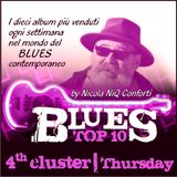 BLUESTOP10 - Giovedi 12 Novembre 2015 (cluster 4)