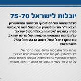 Aleph 18 שיח - המערכה בירושלים