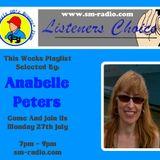 "RJ's ""Classic 80's Groove"" Show, Listeners Choice Playlist, Monday 27th July 2015, sm-radio.com"