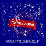 Top Ten Mix Chart 16 /04/2016