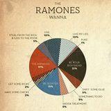 Ramones Family 11