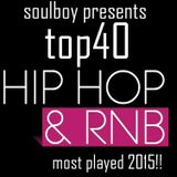 r&b & hiphop top 40 most played 2015