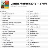 Da Raiz Ao Ritmo - 13-04-2018