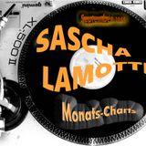 Sascha Lamotte Monats-Charts September 2015
