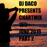 DJ DACO CHART MIX 165 (June 2016 Part 2)