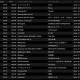 DJ behemoth MBD15.m4a