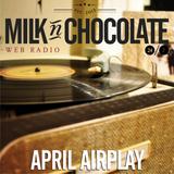 Milk'n'Chocolate's April 2014 Airplay