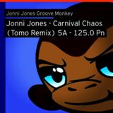 Jonni Jones (Groove Monkey) - Casa Sonido Radio UK on Mixlr