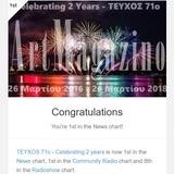 TEYXOS 71o - Celebrating 2 years