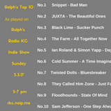 Ralph's Top 10 Chart as played on Radio KC - 5.3.17