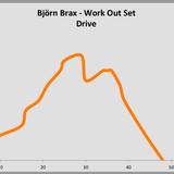 Björn Brax - Work Out - 126 BPM