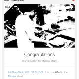 IntoDeepRadio With DJ.Zi Vol 6