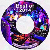 The best danceable chartsongs 2014 - the hottest mix for your party