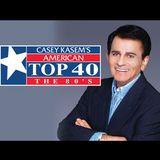 1980 Top 100 AT40 Casey Kasem