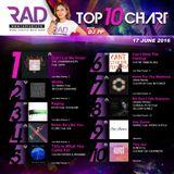 RAD Top 10 Chart 17.06.16