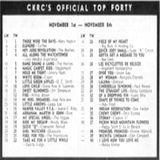 Winnipeg Top 40 Chart: November 1st, 1968