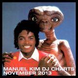 Manuel Kim DJ Charts November 2013