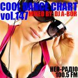 COOL DANCE CHART VOL.147 (НЕО-РАДІО 100,5 FM)