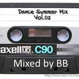 Dance Summer Mix Vol. 02/2015